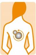 Масажираща седалка Medisana Shiatsu Massage MC 822, Германия 88922